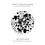 Affinity Map at the ENAC's general assembly by Dario Rodighiero